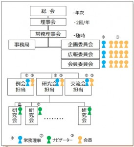 bpia_chart
